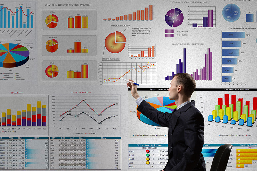 Service Business Intelligence